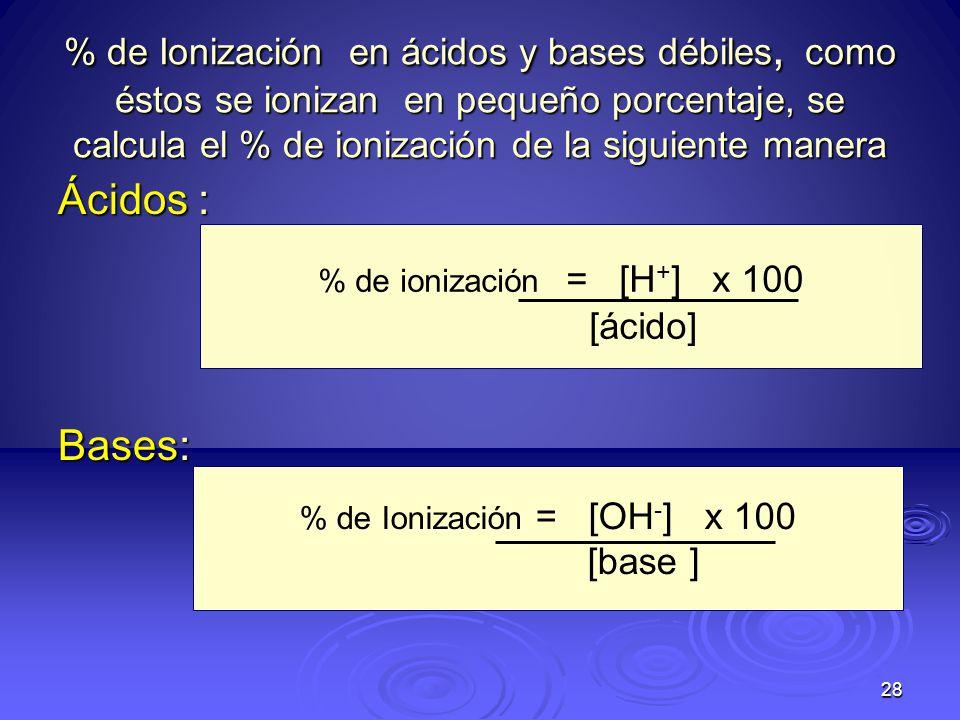 % de Ionización = [OH-] x 100